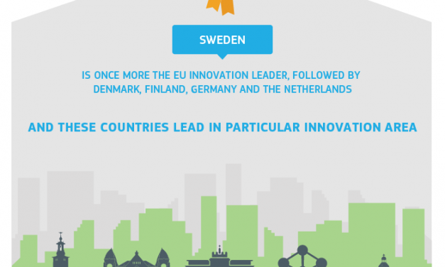 Why Startup in Sweden?
