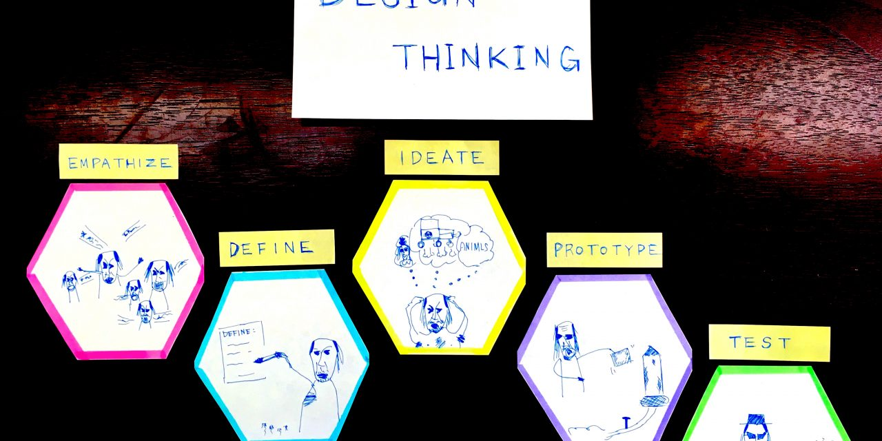 The Best Guide for Design Thinking